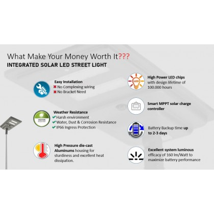 NIKKON Integrated Solar LED Street Light + Motion Sensor with 3 Years Warranty